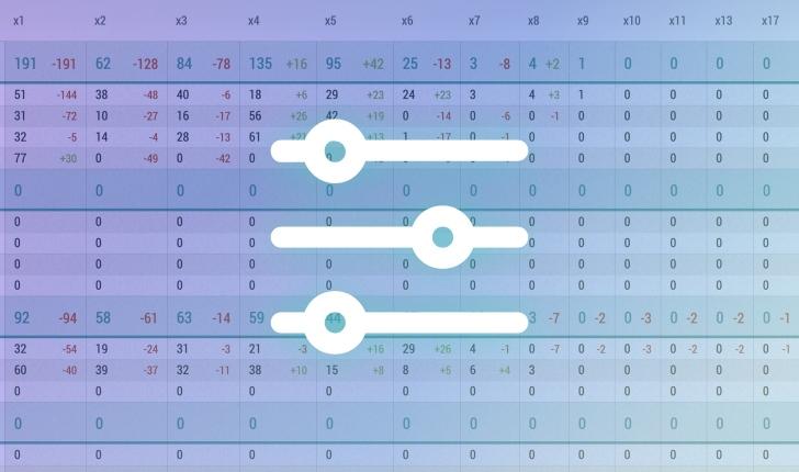 Просмотр частоты визита по типу визита